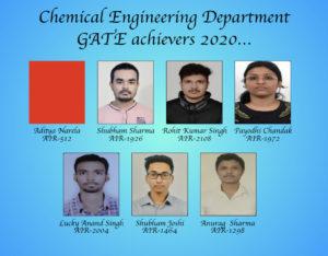 Gate Achievers 2020