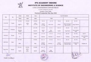 tentative-practical-exam-time-table-b-eb-tech-i-ii-sem