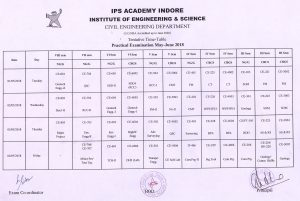 tentative-practical-exam-time-table-b-eiii-viii-sem
