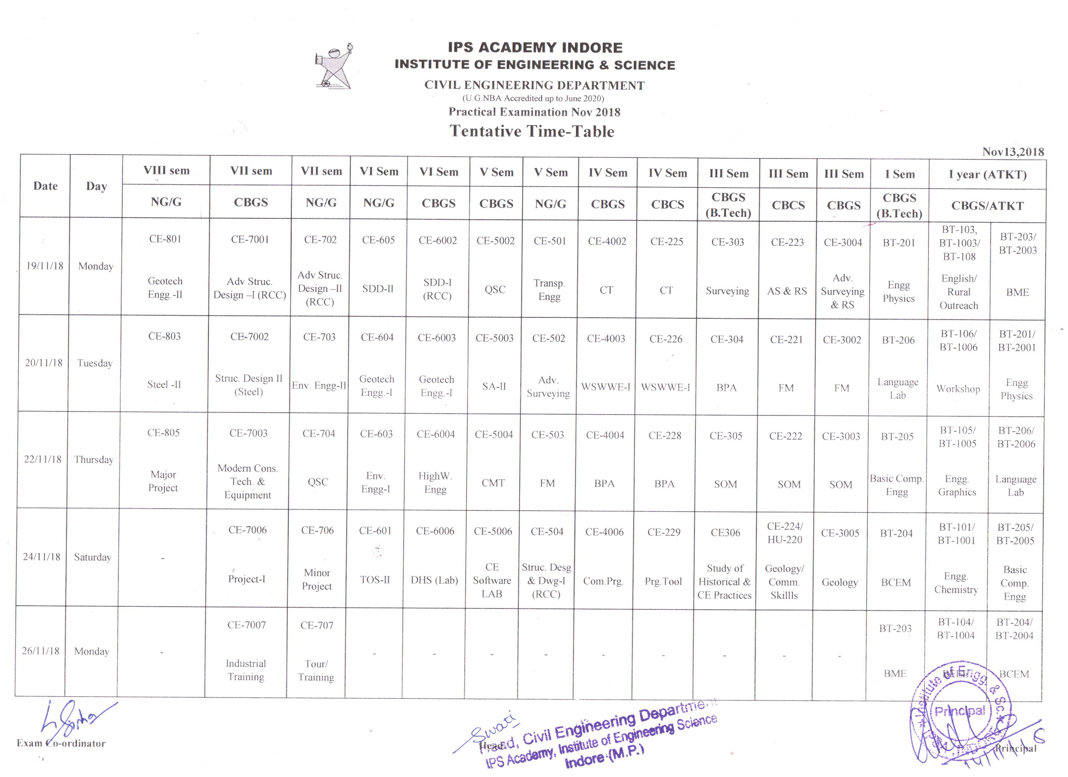 practical-exam-time-table-nov-2018