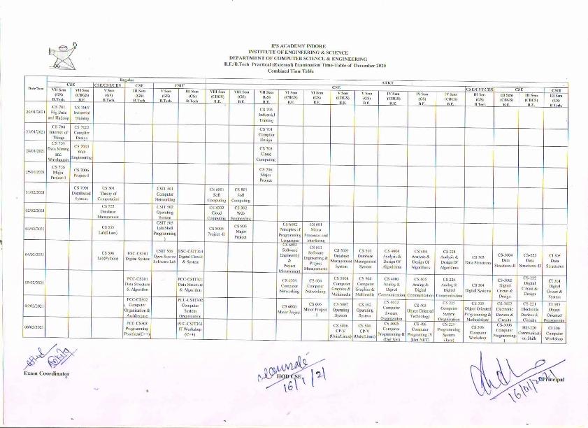 BE-B.Tech ExternalPractical Exam Time Table Dec 2020