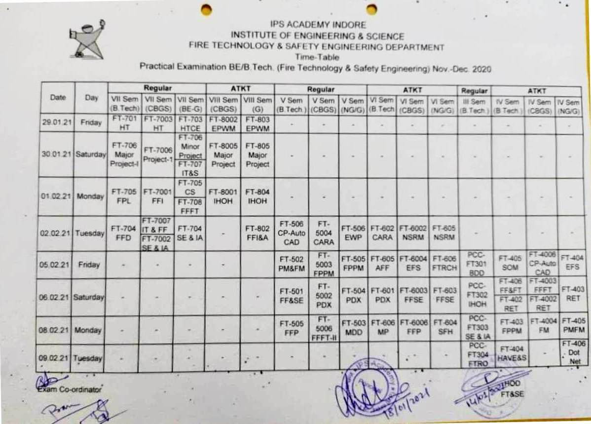Practical Examination Time Table Jan-2021