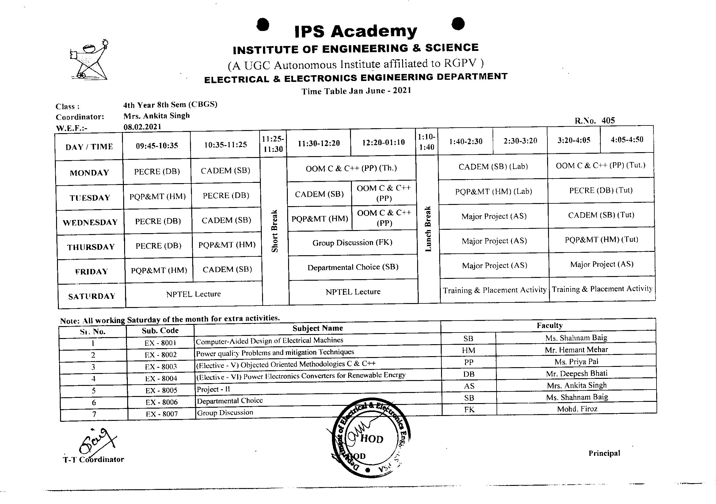 4th Year 8th Sem (CBGS) Jan June 2021