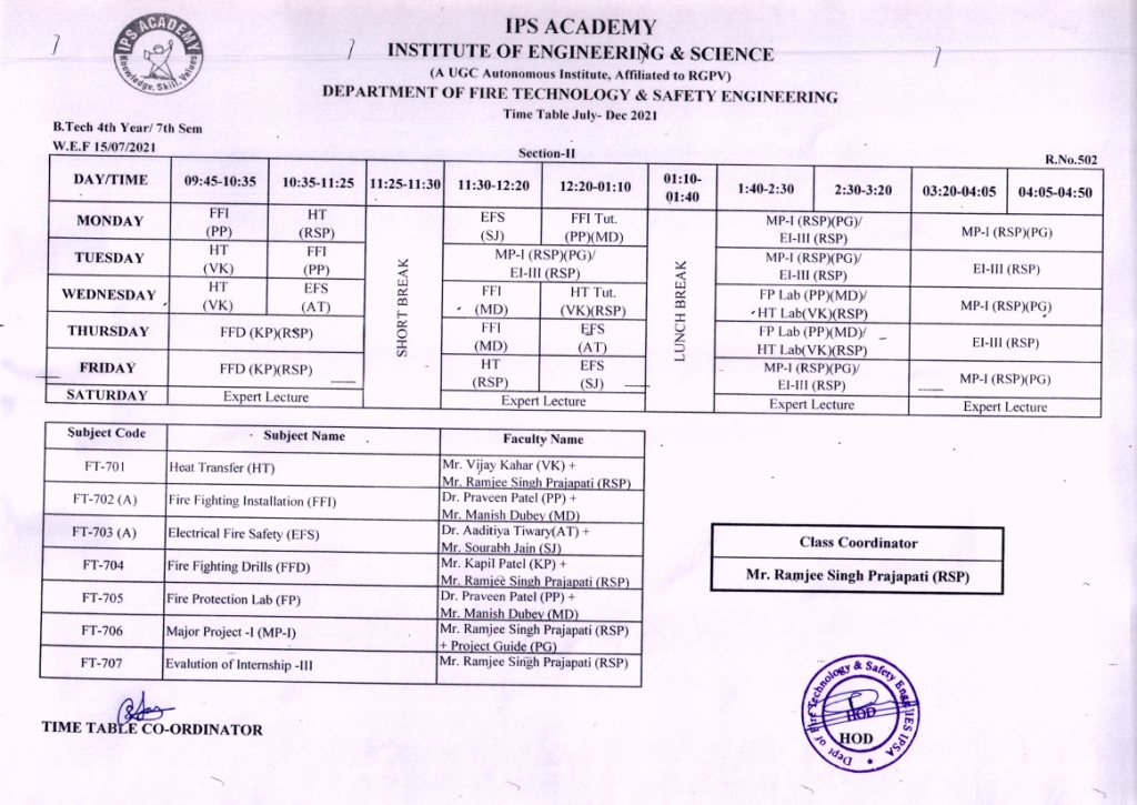 VII-II Time Table July-Dec.21